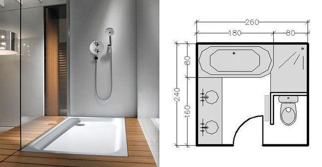 R alisez vos projets de salles de bains vanmullem for Amenagement salle de bain 5m2